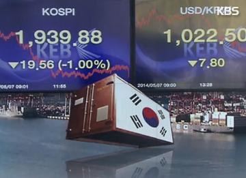 Nilai mata uang Won yang semakin menguat