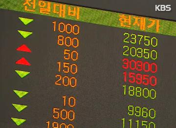 Thị trường tiền tệ Hàn Quốc dao động sau những biến chuyển trên thị trường thế giới