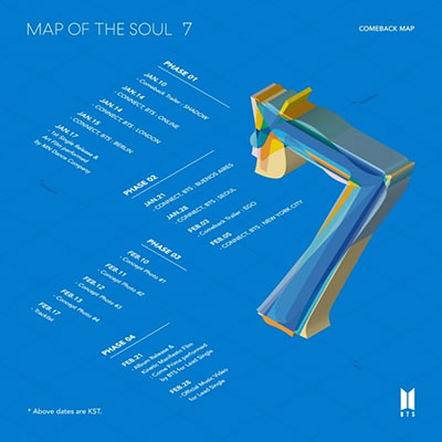 博猫平台-防弹少年团2月21日发行全新专辑《MAP OF THE SOUL:7》
