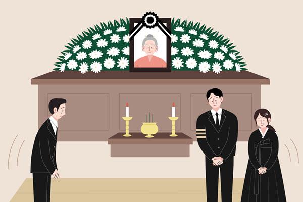 ثقافة الجنازات في كوريا الشمالية
