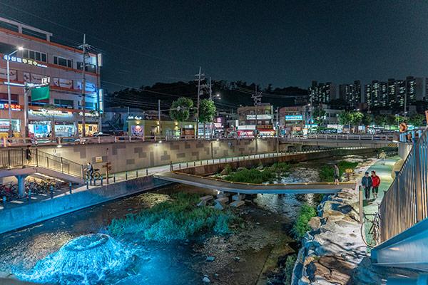 Sungai dalam Kota Seoul