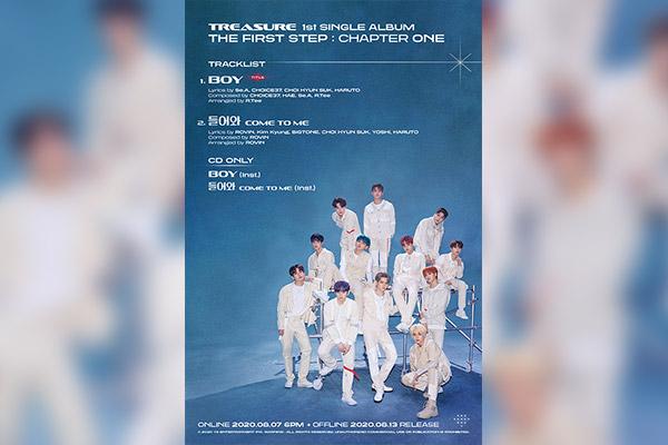 TREASURE công bố danh sách ca khúc trong single đầu tay