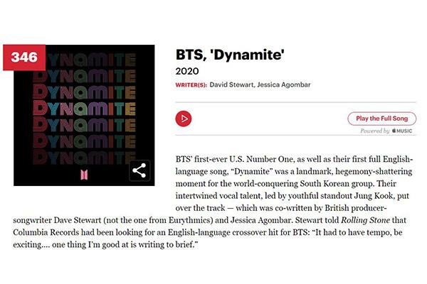 """""""Dynamite"""" schafft es in die Rolling Stones Liste der 500 größten Songs"""