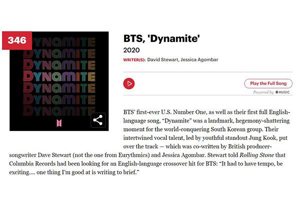 إدراج أغنية ديناميت ضمن قائمة رولينغ ستون لأفضل 500 أغنية