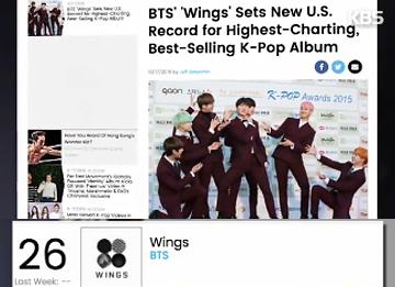 BTS Ranks At #26 On Billboard 200