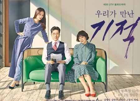 'El milagro que encontramos' de KBS bate récord de rating