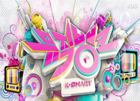 Music Bank sẽ được livestream trên Twitter