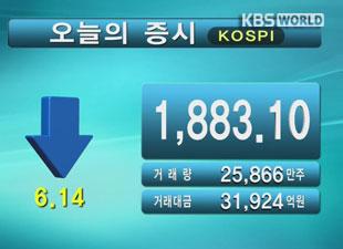 KOSPI Again Sees Slight Drop