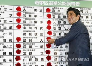 Japan's Ruling Coalition Wins Big in Upper House Election