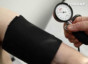 高血圧の発症率 経済・社会的状況も影響