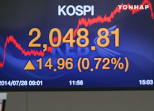 Benchmark KOSPI Closes at Highest This Year