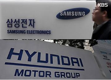 Samsung, Hyundai Account for 81% of Profits of 30 Biz Groups