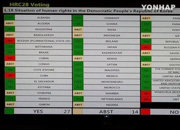 Комитет ООН принял резолюцию о правах человека в СК