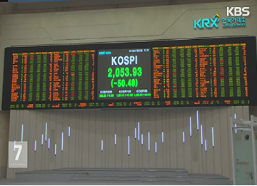 El KOSPI ocupa el décimo puesto del G20 en crecimiento semestral