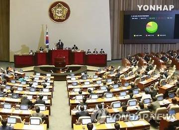 Phiên họp Quốc hội bất thường tháng 8 bắt đầu từ ngày 7/8