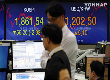 KOSPI Plunges Almost 3% from Global Uncertainties