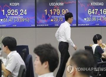 Brexit schickt Koreas Börse auf Talfahrt