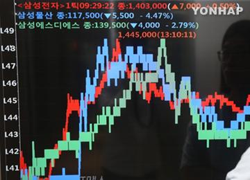이건희 회장 사망설에 그룹주 '요동'···삼성 공식부인