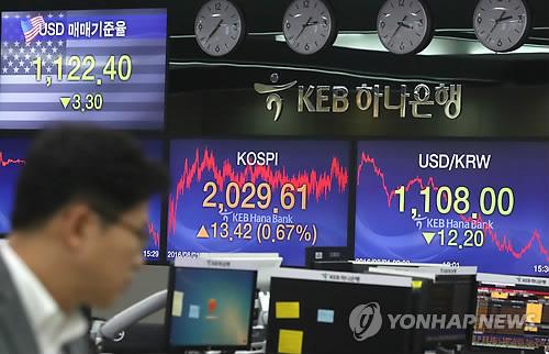 8月3日主要外汇牌价和韩国综合股价指数