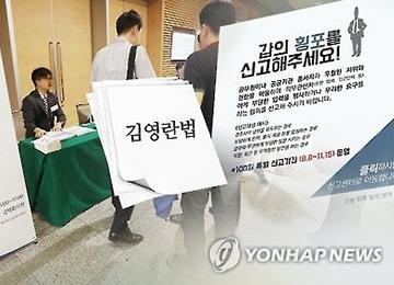 김영란법에 기업 홍보ㆍ대관, 법인카드→클린카드