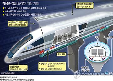 철도연, 서울-부산 30분 주파 '아음속 캡슐 트레인' 개발중