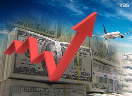 海外での消費支出 過去最高の28兆9299億ウォン