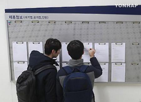 第1四半期の若年層失業率 韓国は10%