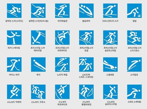 Pyeongchang Olympics Pictograms Unveiled