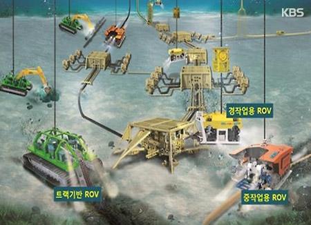 تطوير أول روبوت كوري للإنشاءات تحت الماء