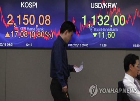 総合株価指数 一時、今年の高値更新