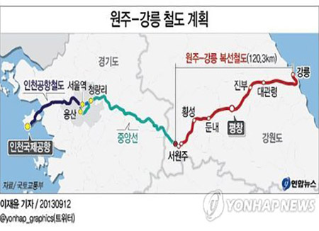Incheon-Gangneung Bullet Train Tracks Built for Pyeongchang Games