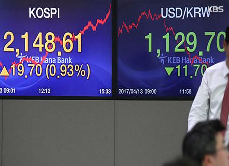 4月19日主要外汇牌价和韩国综合股价指数