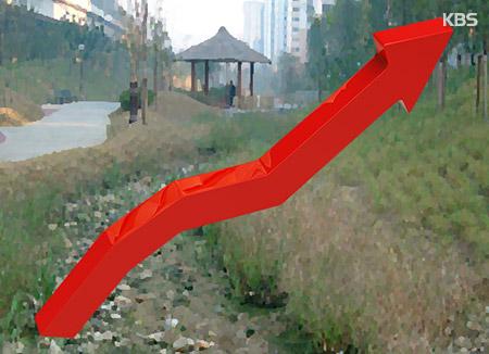 韓国の国土 1年間で44平米拡大