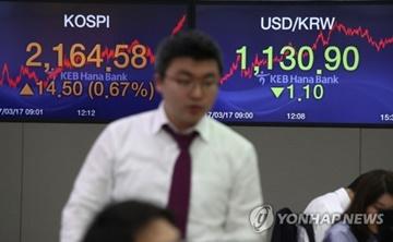 Börse schließt zum Wochenschluss fester