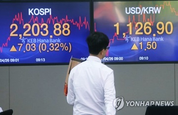KOSPI Predicted to Rally to 2,350 This Year