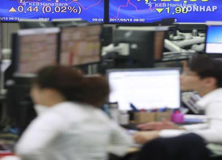 5月17日主要外汇牌价和韩国综合股价指数