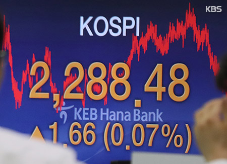 KOSPI Closes .07% Higher at 2,288.48