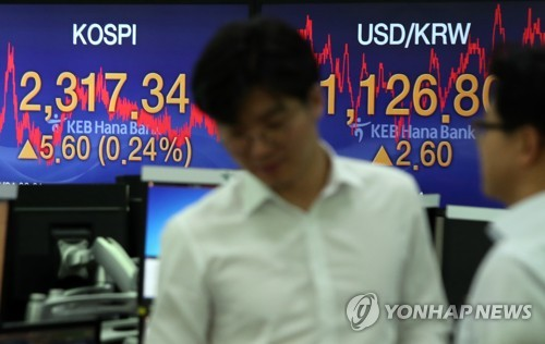 KOSPI Continues to Climbs, Hits New High