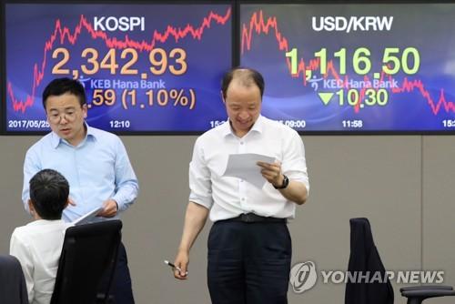 El KOSPI renueva su récord por cuarto día consecutivo