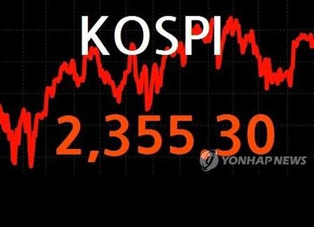 إغلاق سوق الأسهم الكورية على ارتفاع لليوم السادس على التوالى