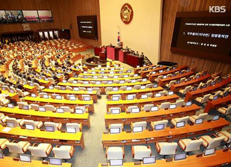 Rival Parties Fail to Normalize Legislative Proceedings