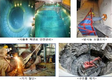 S. Korea's Oldest Nuclear Reactor Shut down