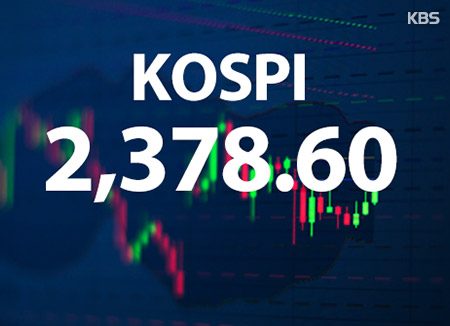 "KOSPI Closes 0.35% Higher at 2378.60"""