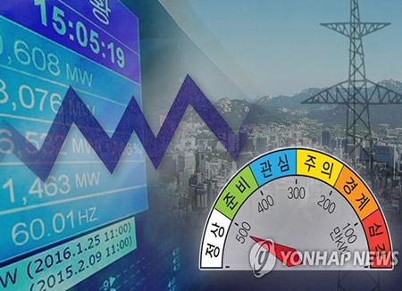 Правительство РК призывает предприятия снизить потребление энергии