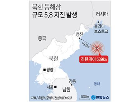 Gempa di Perairan Korut Bukan Uji Coba Nuklir
