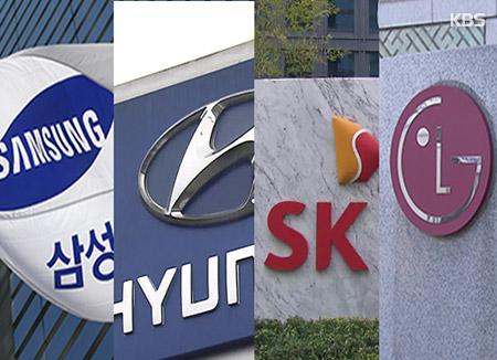 삼성, 롯데, GS...'인색한 기부'...LG, SK는 기부금 늘려