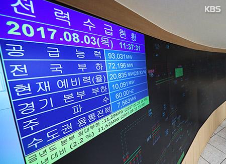 Regierung forderte im Juli von Unternehmen Reduzierung von Stromverbrauch