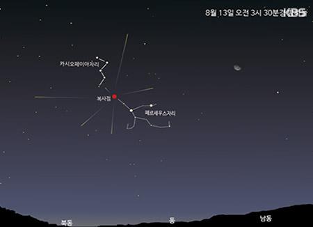 이번 주말 페르세우스 유성우...시간당 최대 100개 별똥별 관측 가능