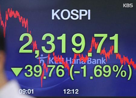 سوق الأسهم الكورية تتراجع متأثرة بالتوتر العسكري بين واشنطن وبيونغ يانغ