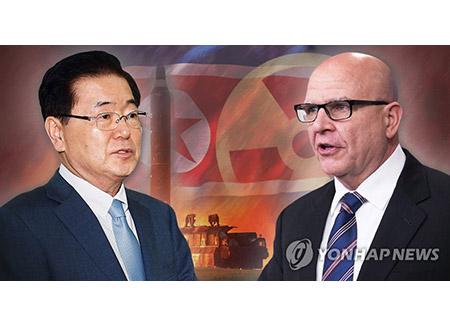 Quan chức an ninh Hàn-Mỹ cam kết phối hợp trong đối phó với Bình Nhưỡng